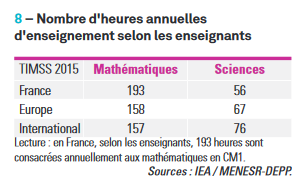 Résultats TIMSS/TIMSS Advanced 2015 - Page 3 20161129_timss2015-8